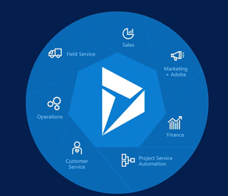 Dynamics 365 Version 9.0 Business Edition and more